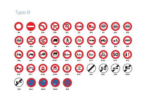 Panneaux Permanents type B signaux d interdiction
