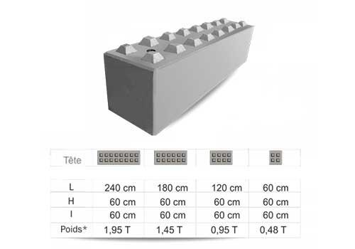 bloc béton empilable Panoloc Separateur de voie
